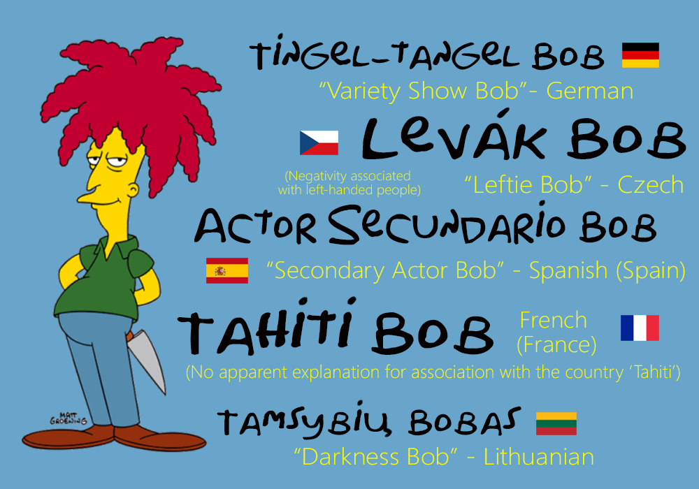 Translated characters 4