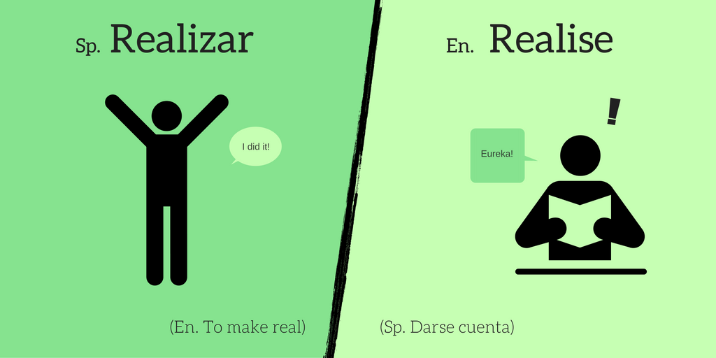 False friend: Realizar ≠ Realise